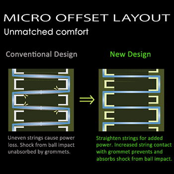 Micro Offset Layout OV