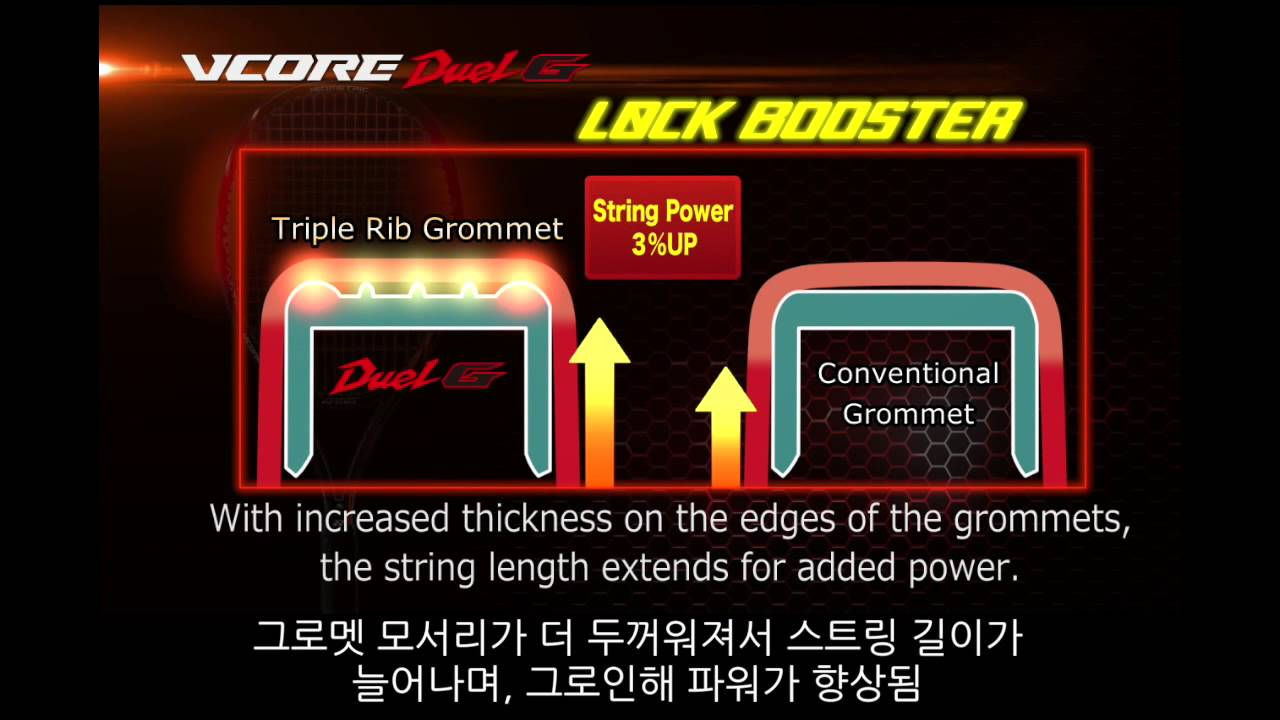 VCore Lock booster